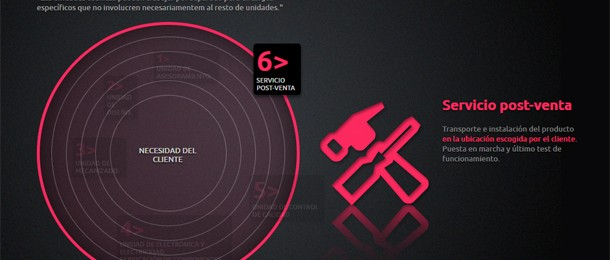 www.quintaingenieria.com