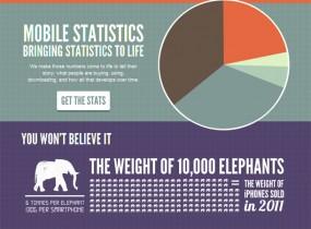 www.mobilestatistics.com